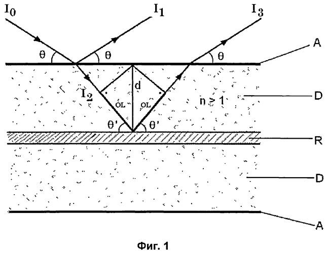 Парный оптикопеременный защитный элемент, имеющий характерные длины волн отраженного излучения