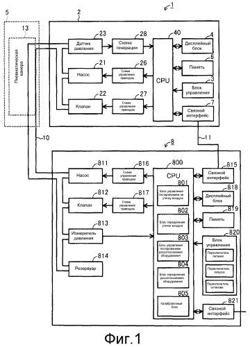 Устройство управления, система управления и способ управления