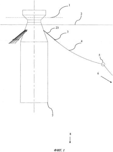 Якорная система