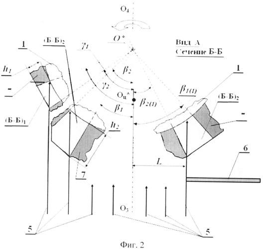 Способ изготовления газодинамического подшипника поплавкового гироскопа