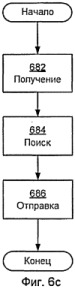 Точка доступа, сервер и система распределения неограниченного количества виртуальных беспроводных сетей стандарта ieee 802.11 с помощью неоднородной инфраструктуры