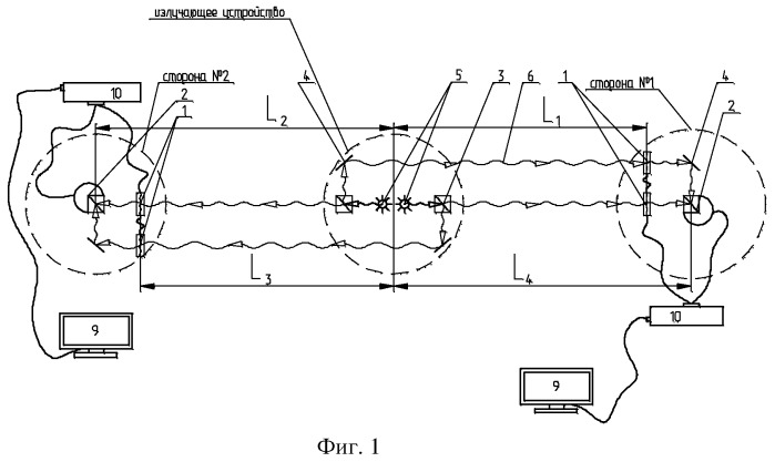 Способ передачи информации с использованием одиночных квантовых частиц (варианты)