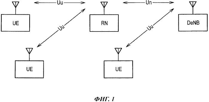 Система мобильной связи и базовая радиостанция