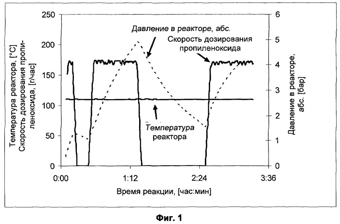 Способ получения полиэфир-сложноэфирных полиолов и их применение для изготовления жестких или вспененных полиуретановых материалов