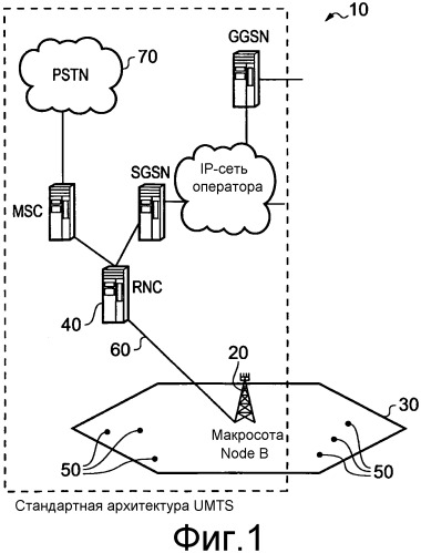 Информация обратной связи в беспроводной телекоммуникационной сети с множественными несущими