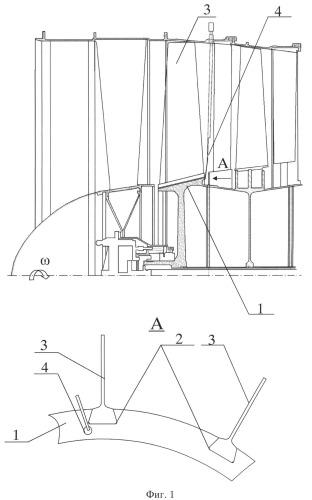 Способ обнаружения трещин на деталях вращения