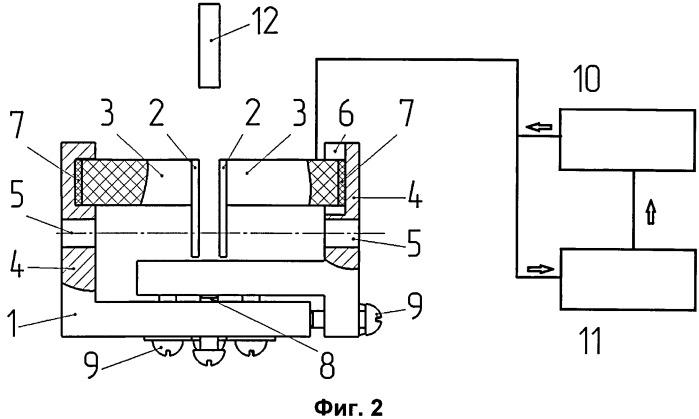 Перестраиваемый интерферометр фабри-перо