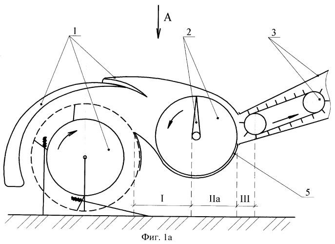 Способ передачи очесанного вороха интегрирующим шнеком очесывающего устройства к приемному механизму уборочной машины и устройство для его осуществления