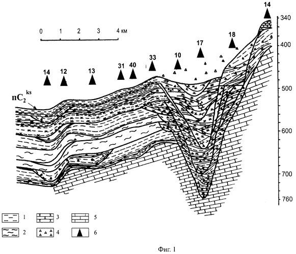 Способ прогноза и поисков месторождений углеводородов в ловушках антиклинального типа по топографическим картам дневной поверхности