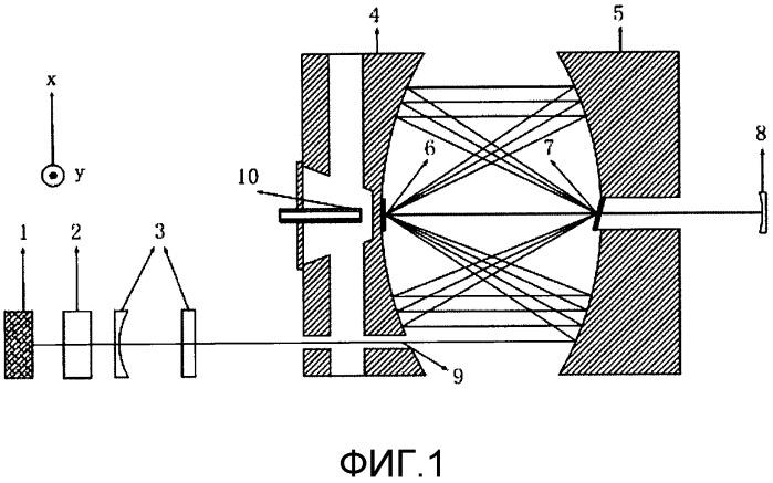 Твердотельный лазер дисковидной формы