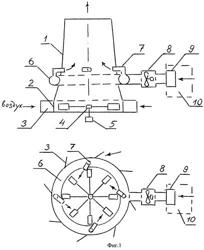 Аэродинамическая установка с тепловым насосом