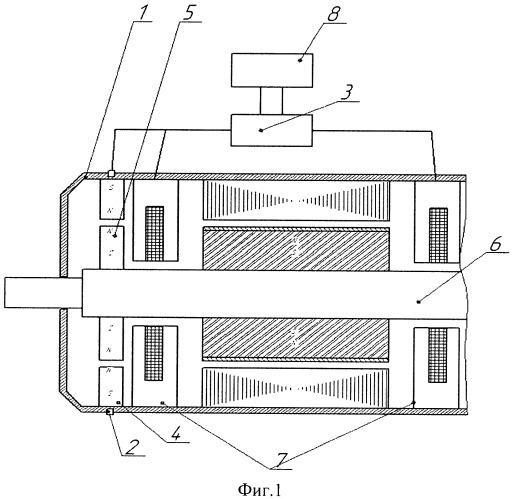 Способ и устройство управления положением ротора в магнитных подшипниках