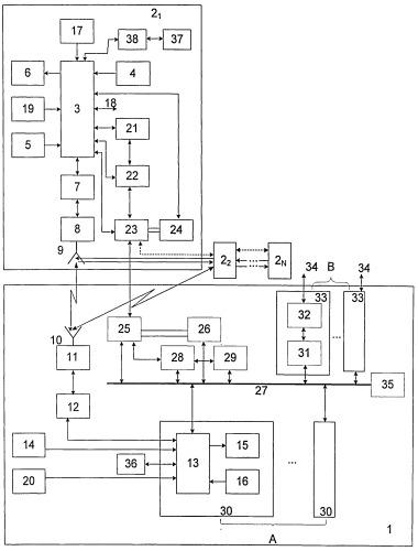 Система радиосвязи с подвижными объектами
