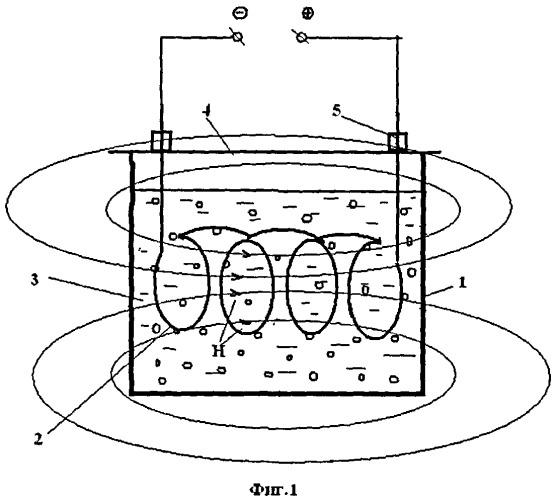 Способ аккумулирования электрической энергии и устройство для его осуществления