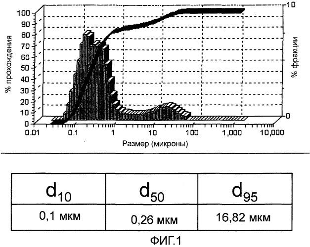 Твердотельные оксидные топливные элементы с внутренним риформингом