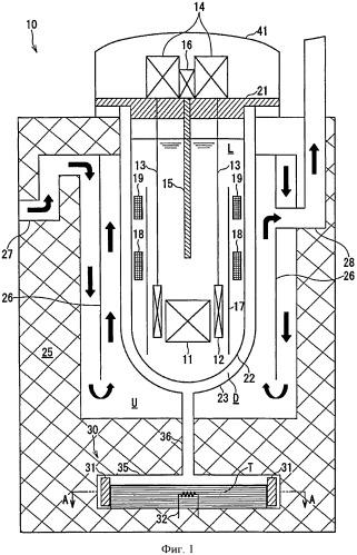 Ядерный реактор с жидкометаллическим охлаждением и способ отвода от него теплоты
