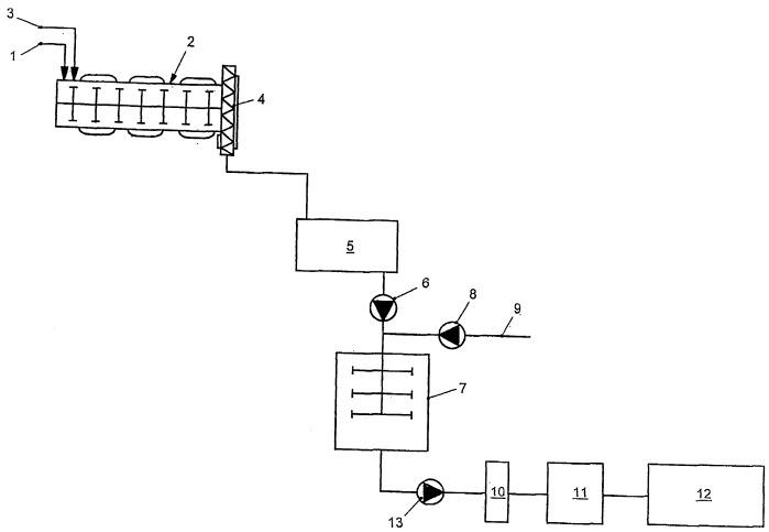 Способ и устройство для изготовления формованных изделий