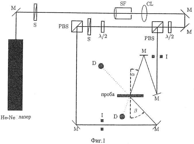 Полиуретановый состав и его применение для получения голографических сред