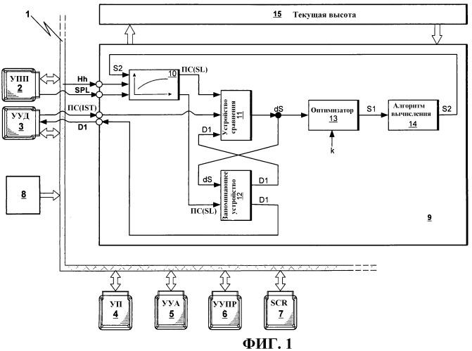 Способ управления комбинированным приводом рельсового транспортного средства
