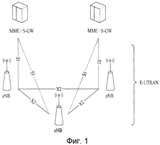 Способ передачи данных на компонентных несущих в системе мобильной связи, к которой применяется способ агрегации несущих и соответствующее устройство