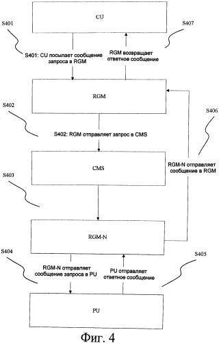 Система видеонаблюдения с распределенными узлами и способ управления такой системой