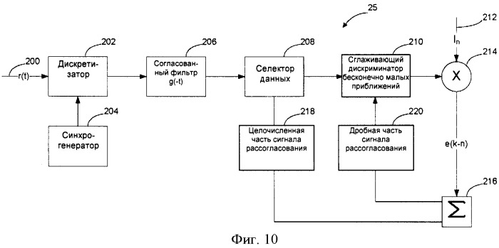 Беспроводная сеть и используемые в ней базовая приемопередающая станция и беспроводное сетевое устройство