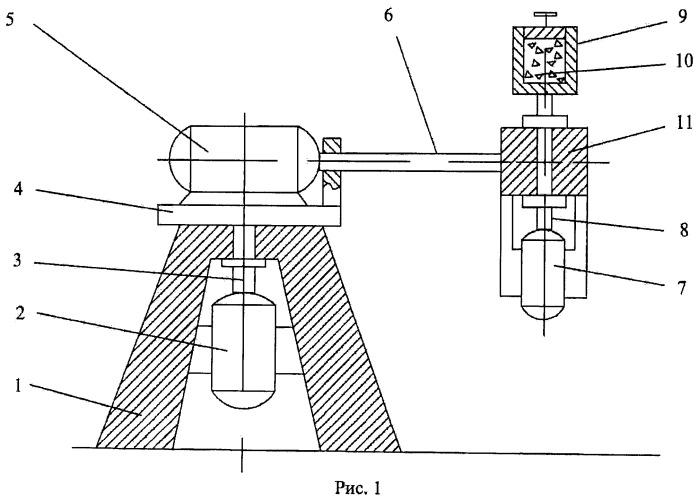 Центробежная установка для исследования энергообмена при разрушении
