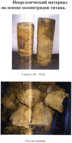 Способ получения неорганического материала на основе оксинитридов титана