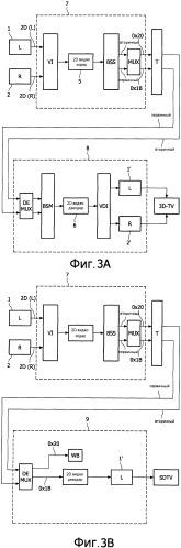 Способ и система для кодирования сигнала видео данных, кодированный сигнал видео данных, способ и система для декодирования сигнала видео данных