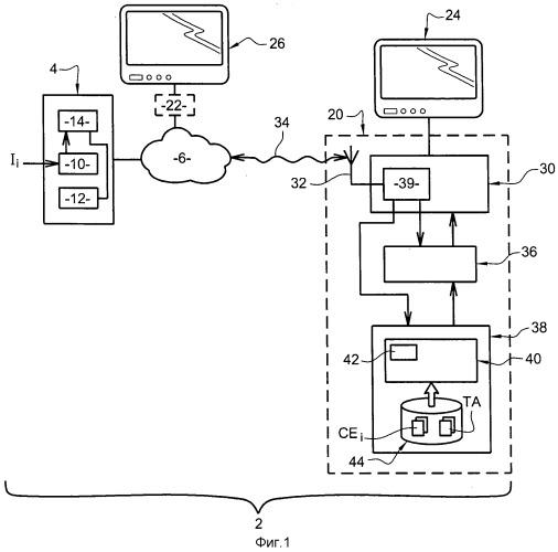 Способ организации и управления доступом к содержимому при иерархическом кодировании, процессор и блок передачи для осуществления способа