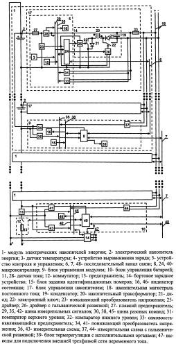 Иерархическая система управления батареей электрических накопителей энергии