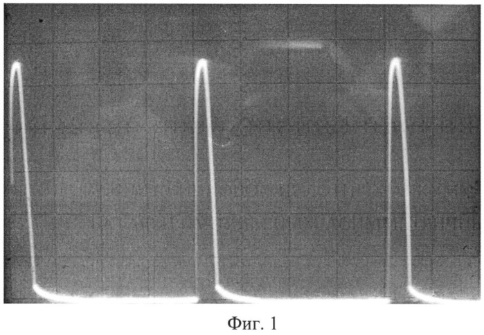 Способ формирования свинцово-кислотных аккумуляторных батарей импульсным асимметричным током