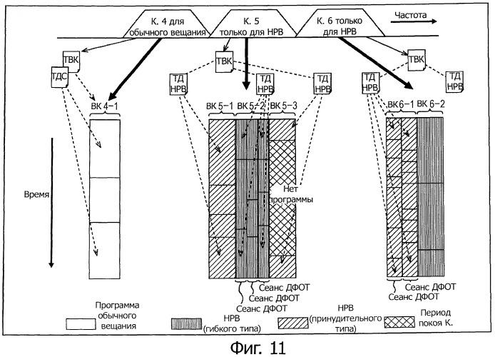 Устройство и способ приема содержания, устройство и способ передачи содержания, программа и носитель записи