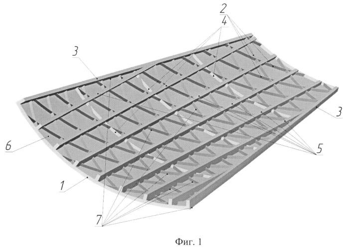Панель из слоистых композиционных материалов