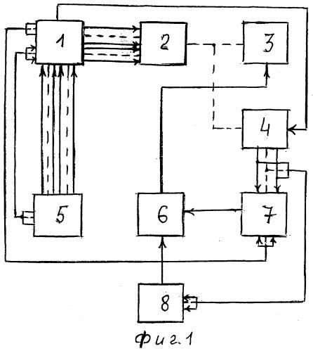 Оптико-локационное устройство