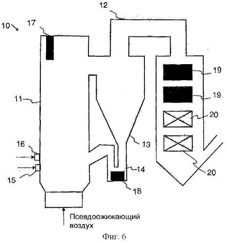 Способ мониторинга состава дымовых газов, получающихся в результате термического процесса