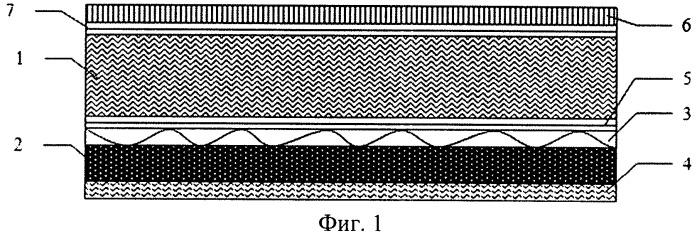 Звукопоглощающий слоистый материал