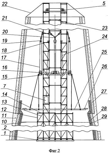 Способ строительства высотных железобетонных промышленных труб с многослойной футеровкой при малом выходном диаметре