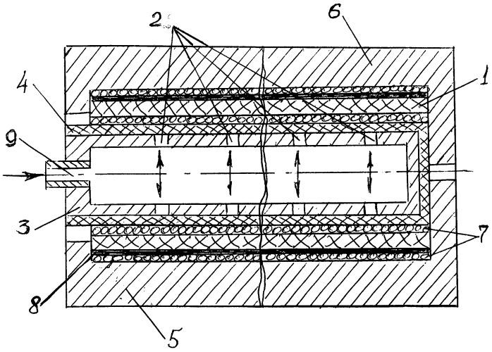 Способ формования длинномерных профилей замкнутой конфигурации из полимерных композиционных материалов и устройство для осуществления этого способа
