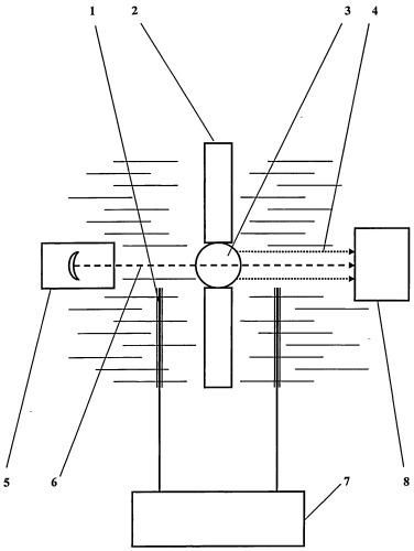 Способ определения состава электролитических жидкостей