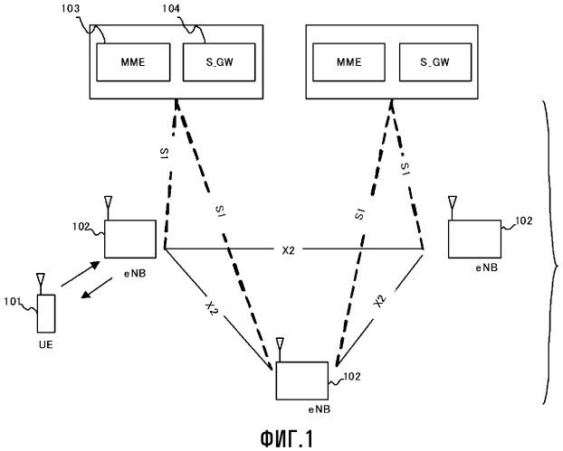 Система мобильной связи