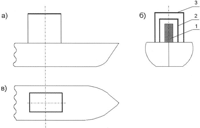 Устройство для уменьшения интенсивности ик-излучения газового потока и наружной поверхности дымовой трубы судна с целью снижения их тепловой заметности