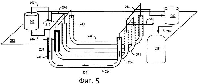 Применение саморегулирующихся ядерных реакторов при обработке подземного пласта