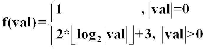 Способ и устройство для кодирования и декодирования вектора движения на основании сокращенных предсказателей-кандидатов вектора движения