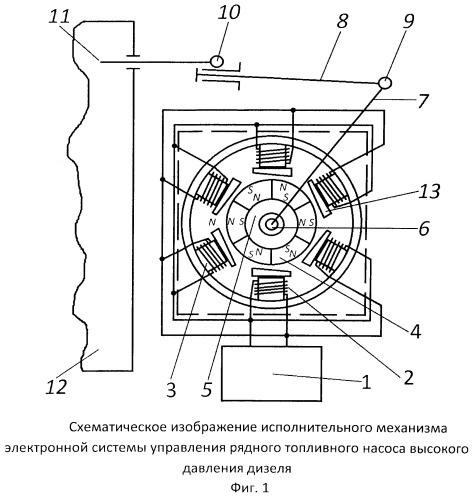 Исполнительный механизм электронной системы управления рядного топливного насоса высокого давления дизеля
