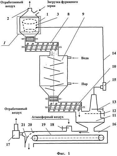 Способ производства вспученного фуражного зерна