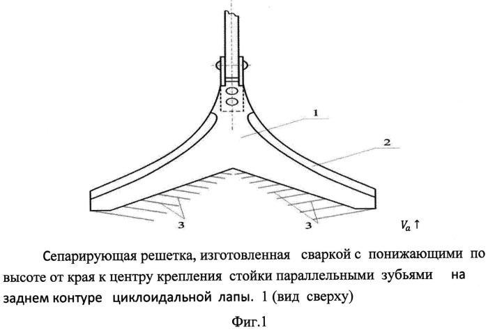 Культиватор с сепарирующими решетками
