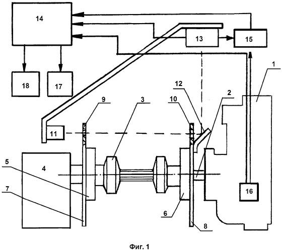 Стенд для испытаний двигателя внутреннего сгорания и способ испытаний двигателя внутреннего сгорания