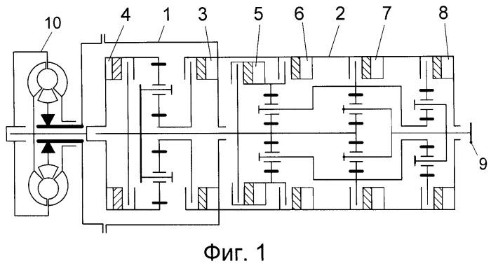 Устройство управления планетарной коробкой передач