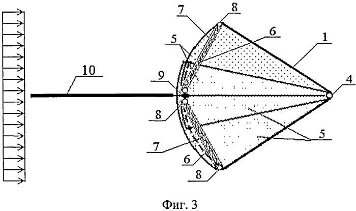 Лопасть ветротурбины с вертикальной осью вращения